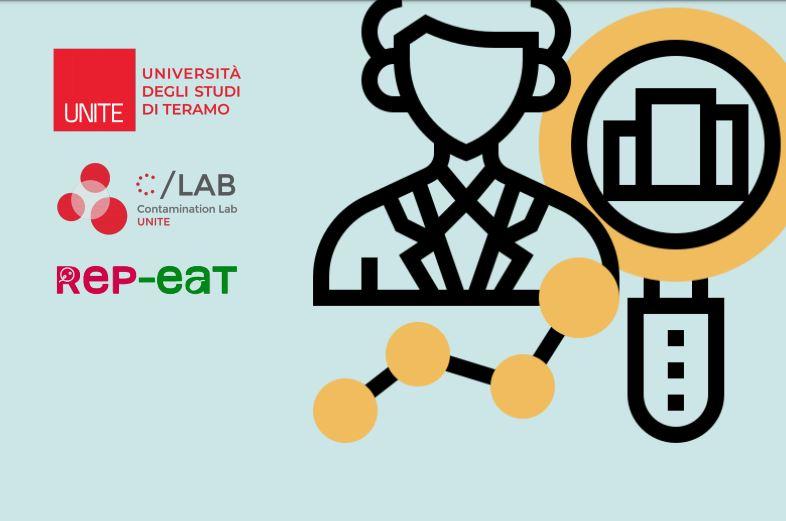 Summer School C-Lab Rep-Eat