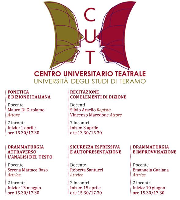 CUT - Centro Universitario Teatrale