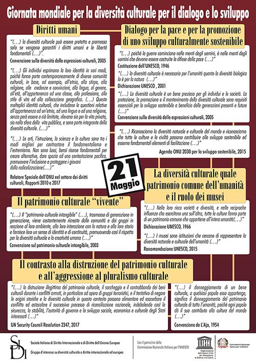 Poster in italiano